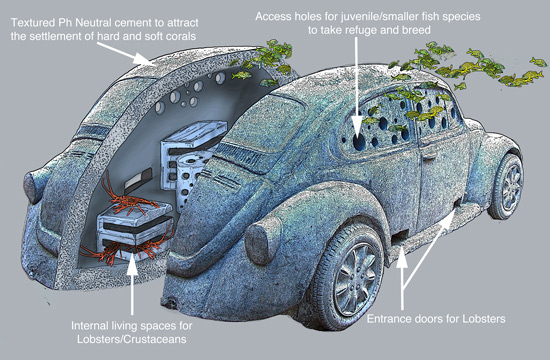 Products likewise Viewtopic also Cancun Underwater Museum likewise Watch furthermore Chassis. on vw bug diagram